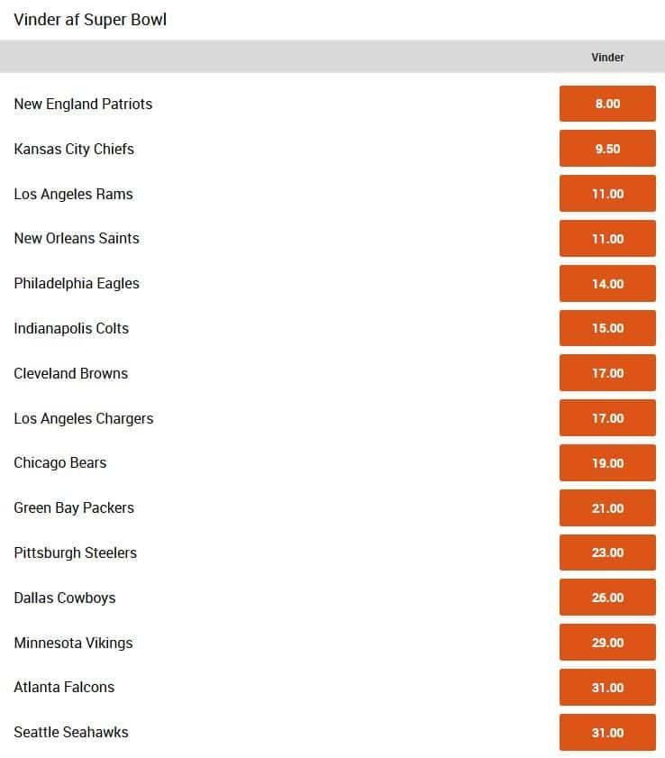 Odds på vinder af Super Bowl
